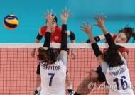 아시아선수권 8강 라운드 시작…한국, 23일 태국과 맞대결