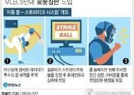 프로야구, 8월 퓨처스리그서 로봇 심판 시범 도입