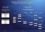 도쿄올림픽 야구 일정 확정…내년 7월 28일 후쿠시마서 개막전