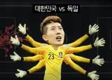 [데이터데이트] 독일 잡은 한국축구 승리 방정식