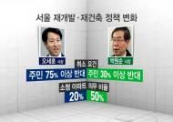 순식간에 180도 바뀌는 서울시 주택정책…주민만 혼란