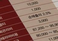 """""""고수익 보장"""" 무분별한 커피 창업 부추기는 브로커"""