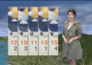 [날씨] 전국에 강풍·비…낮에도 쌀쌀