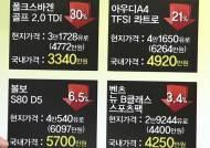 [쏙쏙경제] 한국이 더 싸네…수입자동차 '가격 역전'