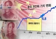 위안화 변동폭 '확' 늘린 중국, 왜?…세계 경제 주목
