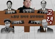 북 김정은 체제 완성…새롭게 떠오른 '파워 엘리트들'