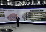 """'미국발 광우병' 충격에도 세계 각국 """"수입 계속"""" 차분"""