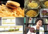 [미각스캔들] 한 달 동안 안 썩는 '햄버거', 먹어도 돼?