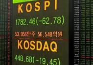'검은 금요일' 코스피 1780선까지 추락…금융시장 출렁