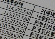 노건평 '뭉칫돈 의혹' 계좌내역 단독입수…1079억 거래
