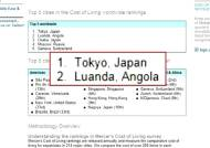 외국인이 살기에 가장 비싼 도시는 '도쿄'…서울은?