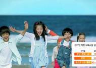 기업광고 속 웃는 아이들…정작 보육시설은 나몰라라