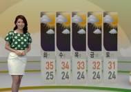 [날씨] 내일도 더워요…전남 내륙 소나기