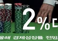 한국경제 성장판 닫혔나…다가오는 '성장률 0%' 공포