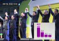 문재인 '6연승' 독주…민주 경선장 몸싸움에 아수라장