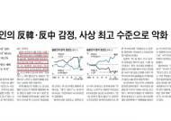 [신문읽기] 미국 좋아하는 일본, 한국 호감도는 추락