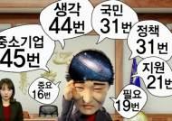 박근혜 당선인의 요즘 머릿속은? '뇌구조' 그려보니…