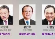 """""""임기 관계없이 금융 공기업 수장 교체""""…쓰나미 예고"""