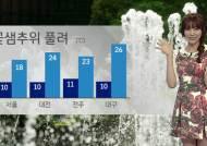 [날씨] 다시 따뜻한 봄기운…건조특보 확대