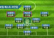 자리 하나에 선수 둘…홍명보팀 3기, '무한경쟁' 체제
