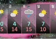 [날씨] 대체로 흐리고 곳곳에 가을비…다소 쌀쌀