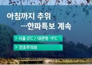 [날씨] 아침까지 한파 계속…낮부터 평년기온 회복