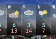 [날씨] 낮부터 추위 누그러져…14일 전국에 비