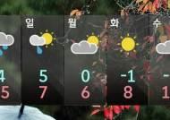 [날씨] 점차 맑은 하늘 찾아…큰 추위 없어요