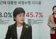박 대통령 국정수행 지지율 하락세…야당도 제자리 걸음