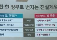 청와대 근무 경력 vs 원세훈 연관성…전·현 정부 신경전