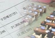 수영장에 밀린 저소득층 지원…시의회, 선심성 예산 논란