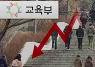 대학 등급 나눠 입학 정원 16만명 축소…지방대 '반발'