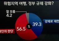 """[여론조사] """"위험지역 여행, 개인 판단에 맡겨야"""" 56.5%"""