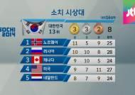 [소치 시상대] 대회 16일째 메달 종합 순위…한국 13위