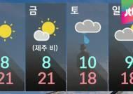 [날씨] 낮에 초여름 더위…충청·남부 봄비