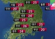 [날씨] 초여름 더위 절정…주말 전국 비