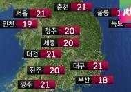 [날씨] 또 초여름 더위…전국 맑음