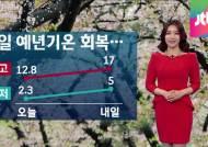 [날씨] 월요일 포근한 봄날씨…서울 낮 17도