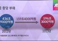 국가부채 사상 첫 1천조원 돌파…'공무원·군인연금 탓'
