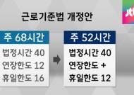 '주 68→52시간' 근로시간 단축 논의…야근 줄어들까