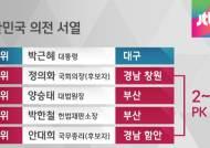 안대희 후보자 청문회 전망과 PK 출신 싹쓸이 논란