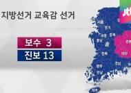 보수분열·세월호 심판론까지…교육감선거 진보 압승
