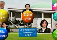 '비대위원장 인선' 내분…새정치연합 내 계파별 입장은?