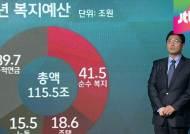 복지 예산 '115조' 사상 최대? 사실상 실속 없는 증액
