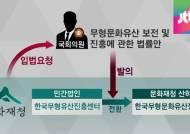 문화재청이 설립 주도…민간법인에 사전 특혜 논의까지