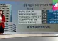 공공기관 고질병 '방만경영'…예산 12조원 날아갈 판
