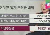 [탐사플러스] 전두환-검찰 '선순위채권 물밑협상' 드러나