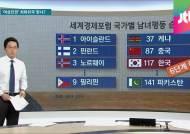 [팩트체크] 한국 남녀평등 지수 117위…정말 최하위국?