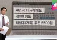 [팩트체크] 신해철 전곡 구매해도 저작권자 몫은 5500원?