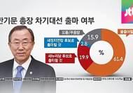 """""""반기문 현상, 과거 안철수 상황과 비슷하면서도 달라"""""""